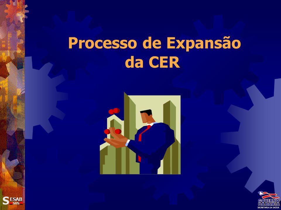 Processo de Expansão da CER