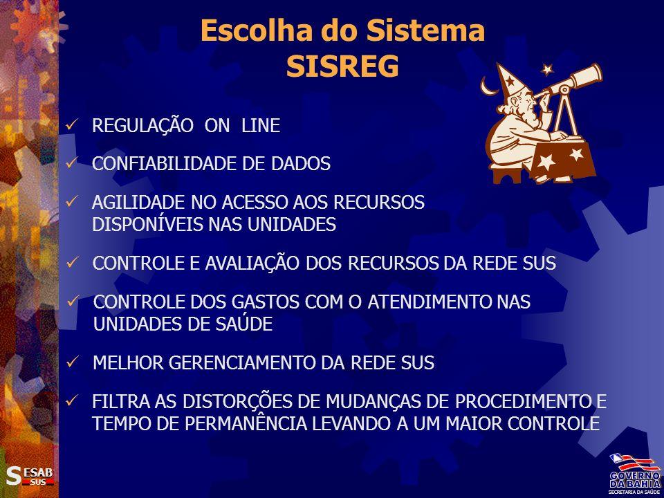 Escolha do Sistema SISREG