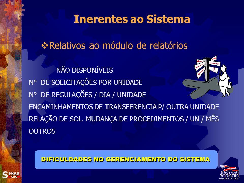 Inerentes ao Sistema Relativos ao módulo de relatórios S