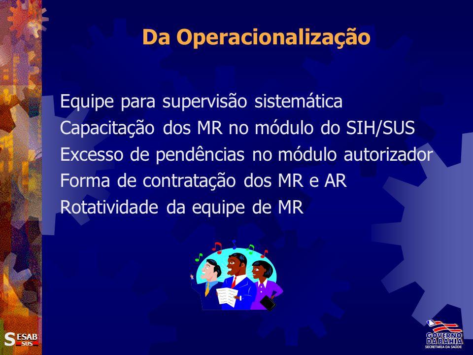 Da Operacionalização Equipe para supervisão sistemática