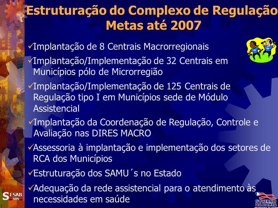 Estruturação do Complexo de Regulação