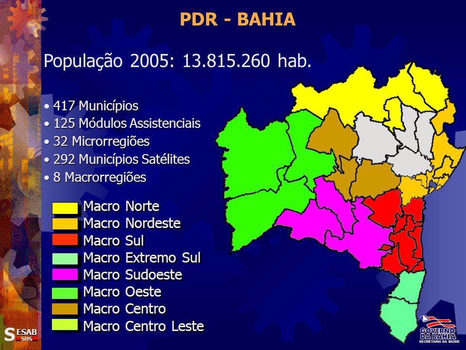 PDR - BAHIA População 2005: 13.815.260 hab. S Macro Norte