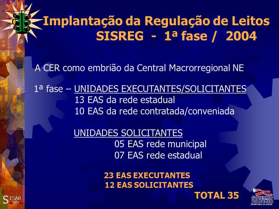 Implantação da Regulação de Leitos SISREG - 1ª fase / 2004
