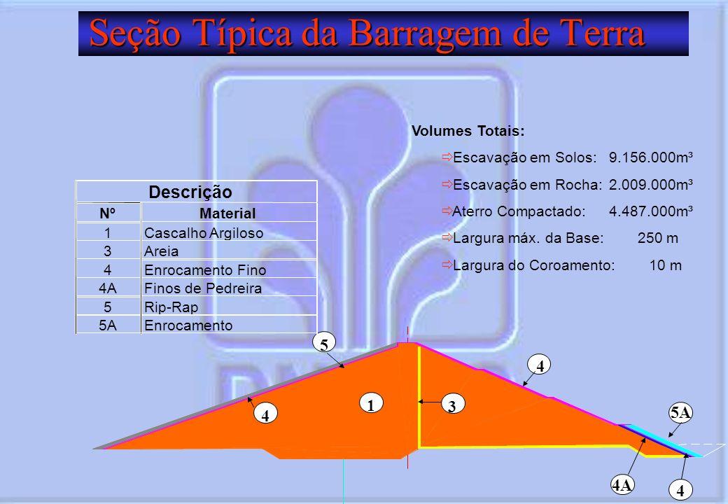 Seção Típica da Barragem de Terra