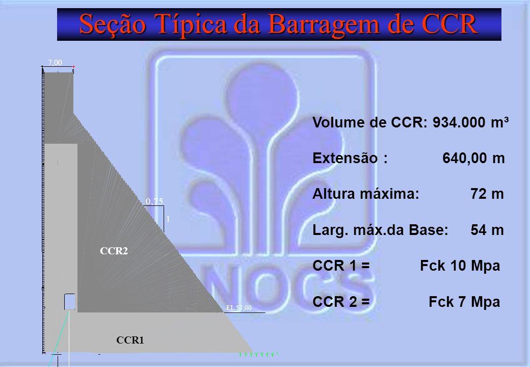 Seção Típica da Barragem de CCR