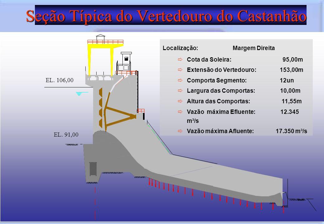 Seção Típica do Vertedouro do Castanhão