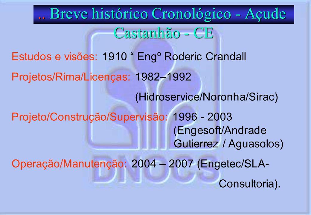 .. Breve histórico Cronológico - Açude Castanhão - CE