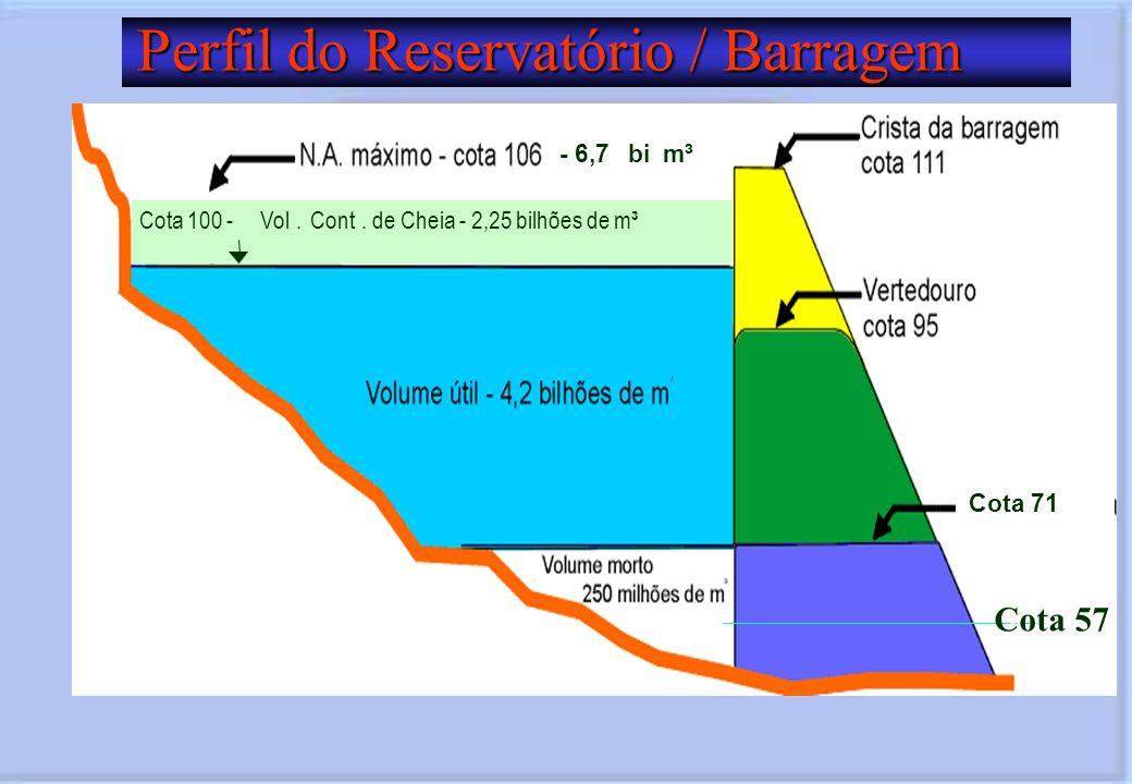 Perfil do Reservatório / Barragem