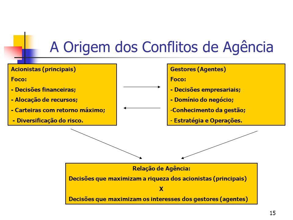 A Origem dos Conflitos de Agência