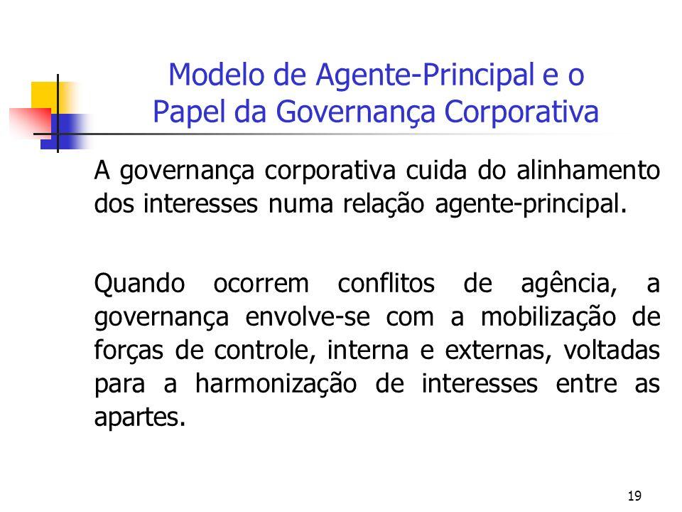 Modelo de Agente-Principal e o Papel da Governança Corporativa