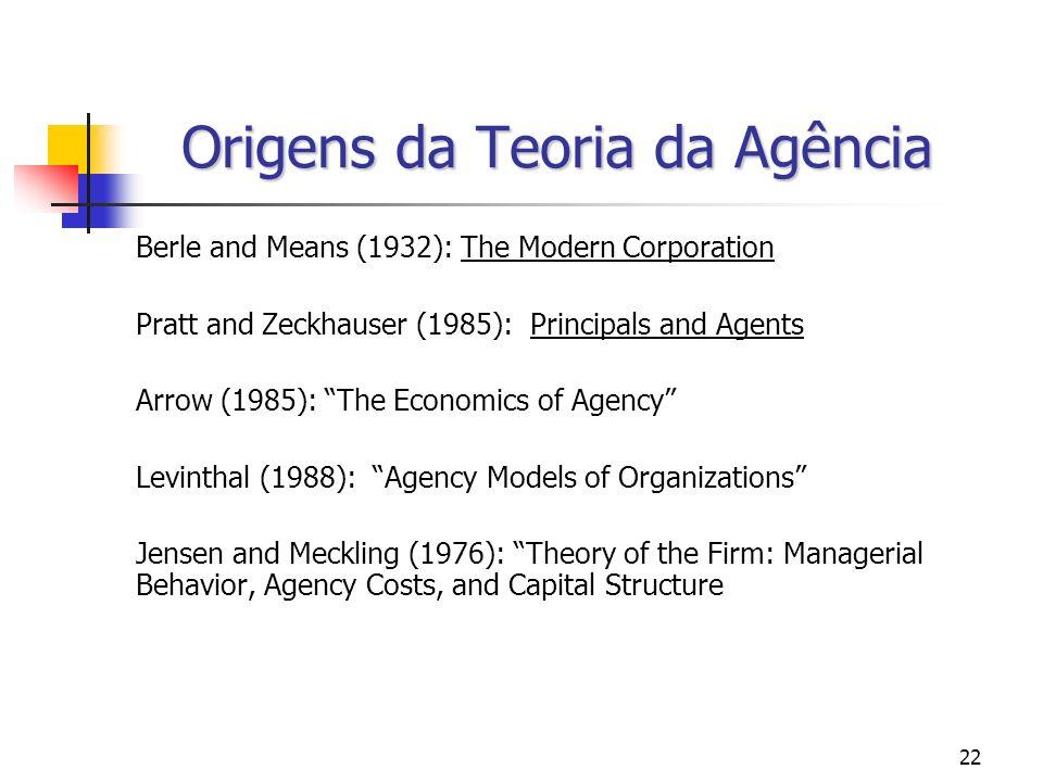 Origens da Teoria da Agência