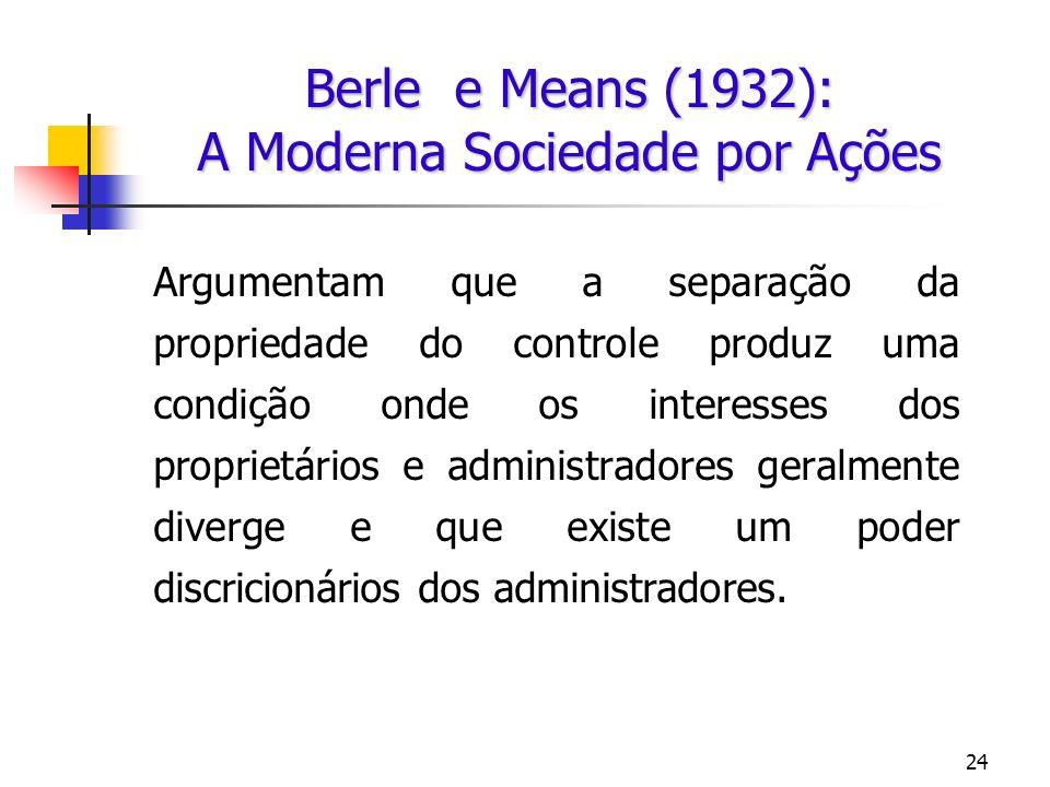 Berle e Means (1932): A Moderna Sociedade por Ações