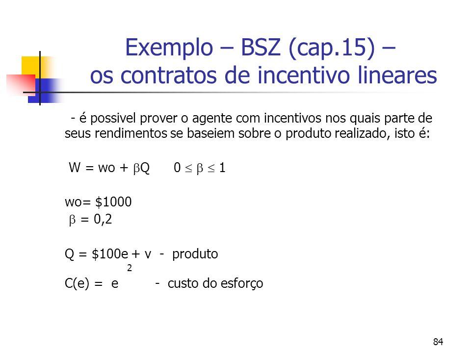Exemplo – BSZ (cap.15) – os contratos de incentivo lineares