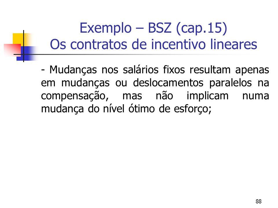 Exemplo – BSZ (cap.15) Os contratos de incentivo lineares