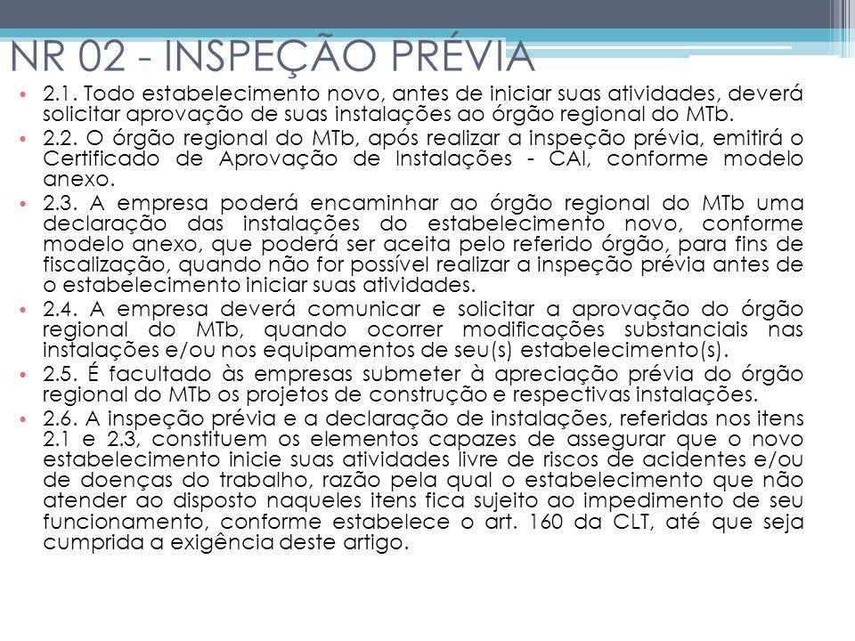 NR 02 - INSPEÇÃO PRÉVIA