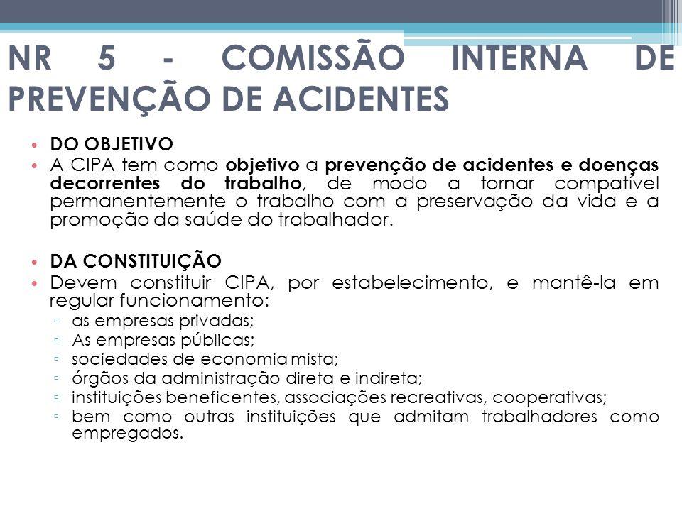 NR 5 - COMISSÃO INTERNA DE PREVENÇÃO DE ACIDENTES