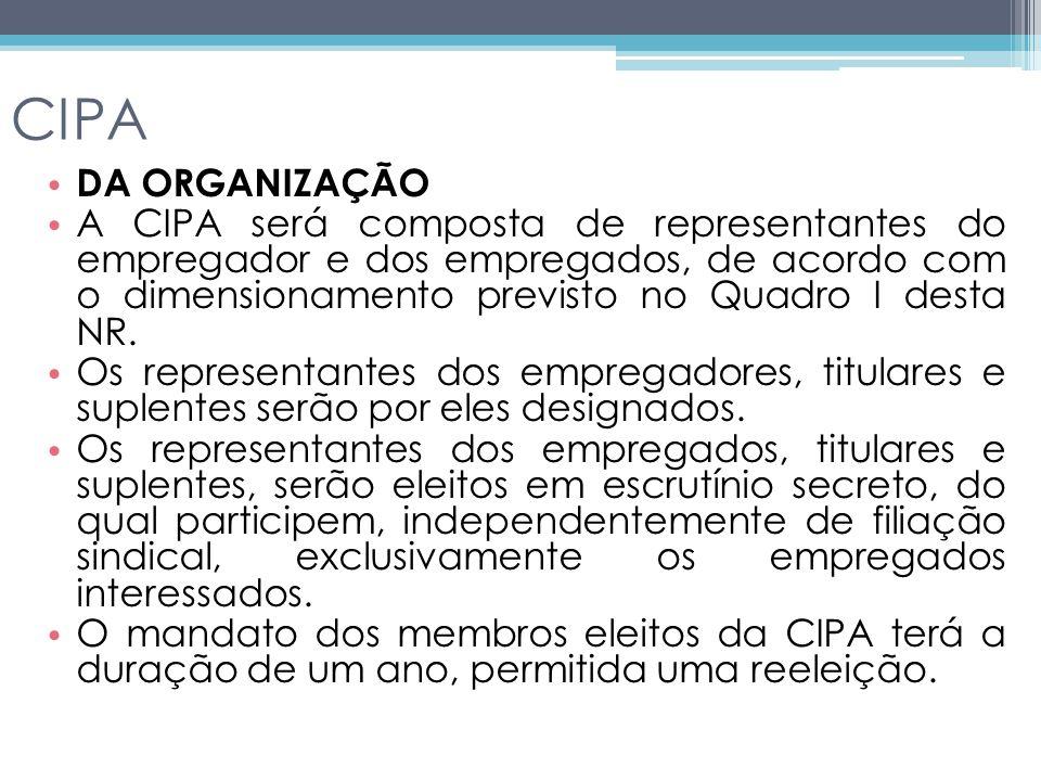 CIPA DA ORGANIZAÇÃO.