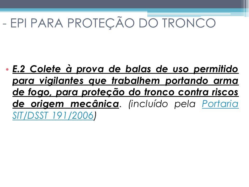 - EPI PARA PROTEÇÃO DO TRONCO