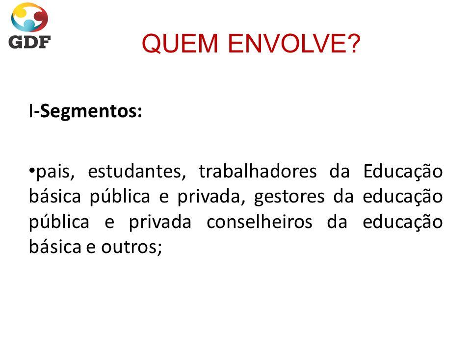 QUEM ENVOLVE I-Segmentos: