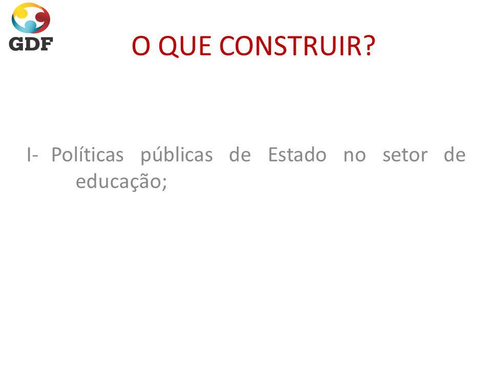 I- Políticas públicas de Estado no setor de educação;