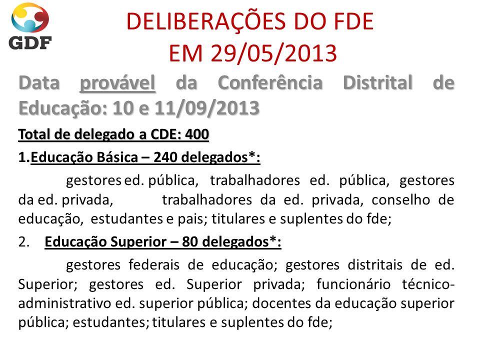DELIBERAÇÕES DO FDE EM 29/05/2013
