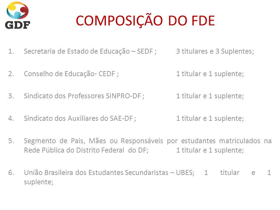 COMPOSIÇÃO DO FDE Secretaria de Estado de Educação – SEDF ; 3 titulares e 3 Suplentes; Conselho de Educação- CEDF ; 1 titular e 1 suplente;