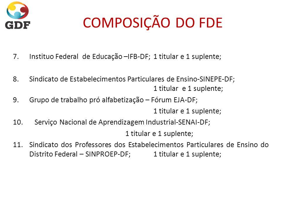 COMPOSIÇÃO DO FDE Instituo Federal de Educação –IFB-DF; 1 titular e 1 suplente;