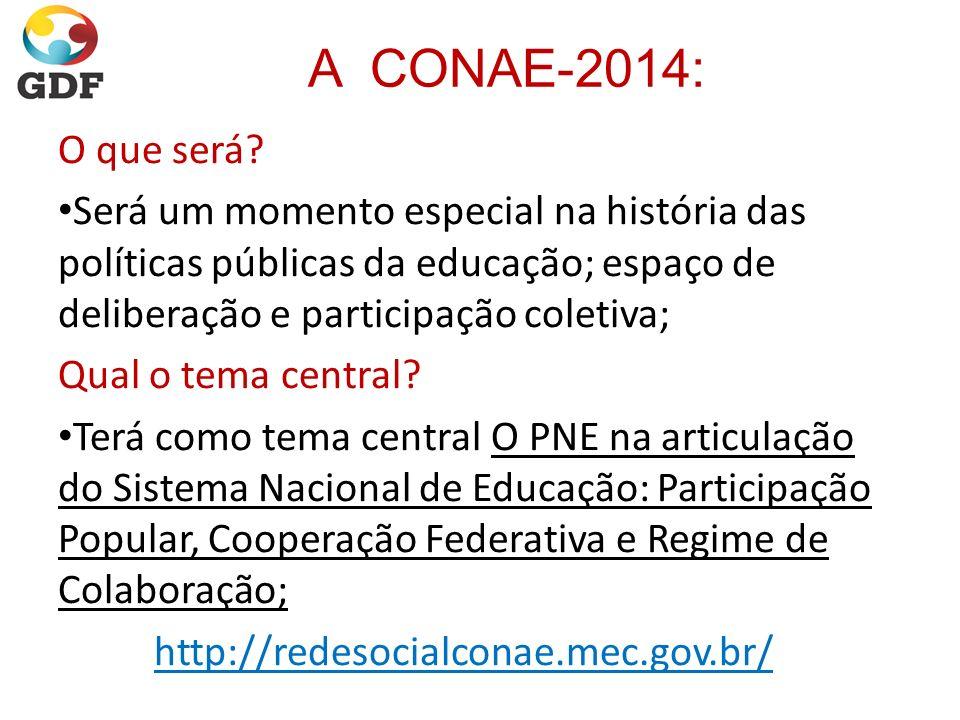A CONAE-2014: O que será Será um momento especial na história das políticas públicas da educação; espaço de deliberação e participação coletiva;