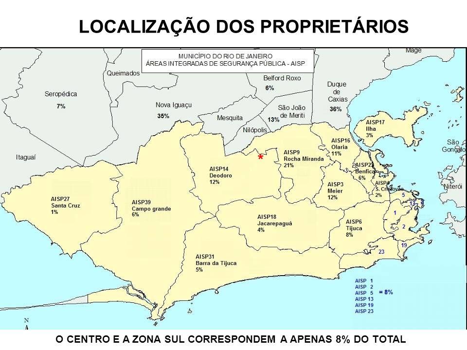 LOCALIZAÇÃO DOS PROPRIETÁRIOS