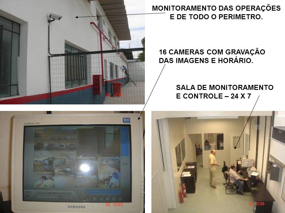 MONITORAMENTO DAS OPERAÇÕES E DE TODO O PERIMETRO.