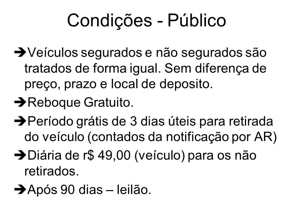 Condições - PúblicoVeículos segurados e não segurados são tratados de forma igual. Sem diferença de preço, prazo e local de deposito.