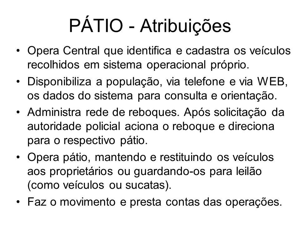 PÁTIO - AtribuiçõesOpera Central que identifica e cadastra os veículos recolhidos em sistema operacional próprio.
