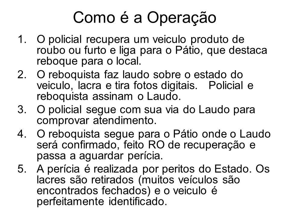 Como é a OperaçãoO policial recupera um veiculo produto de roubo ou furto e liga para o Pátio, que destaca reboque para o local.
