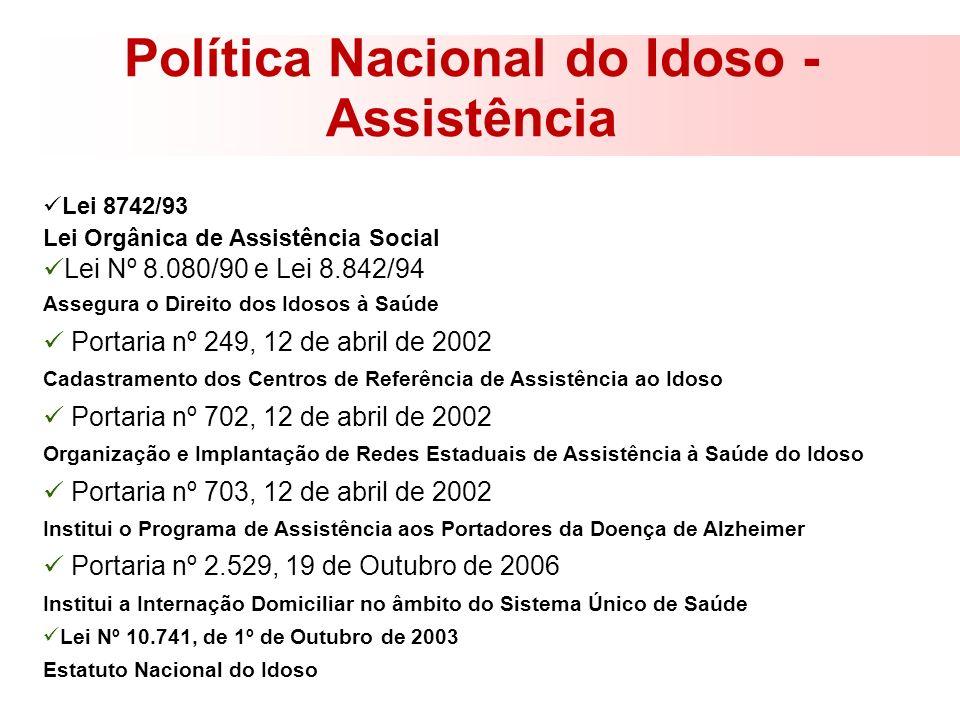 Política Nacional do Idoso - Assistência