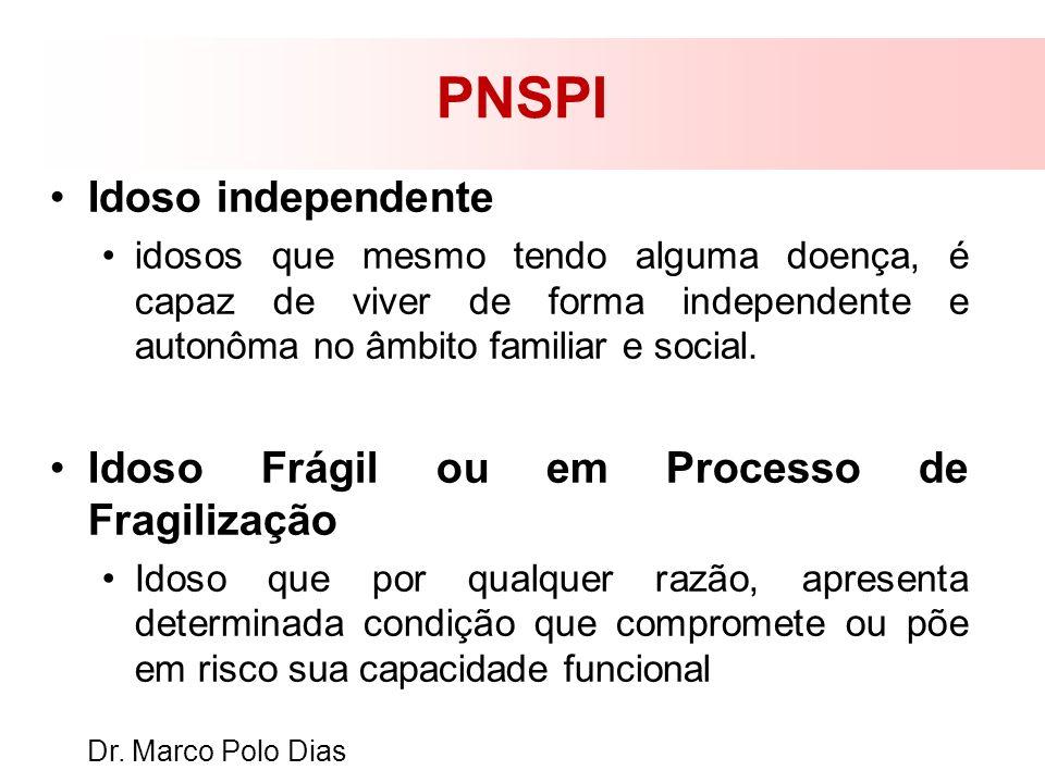 PNSPI Idoso independente Idoso Frágil ou em Processo de Fragilização