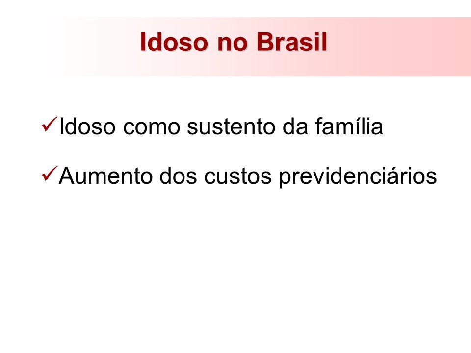 Idoso no Brasil Idoso como sustento da família
