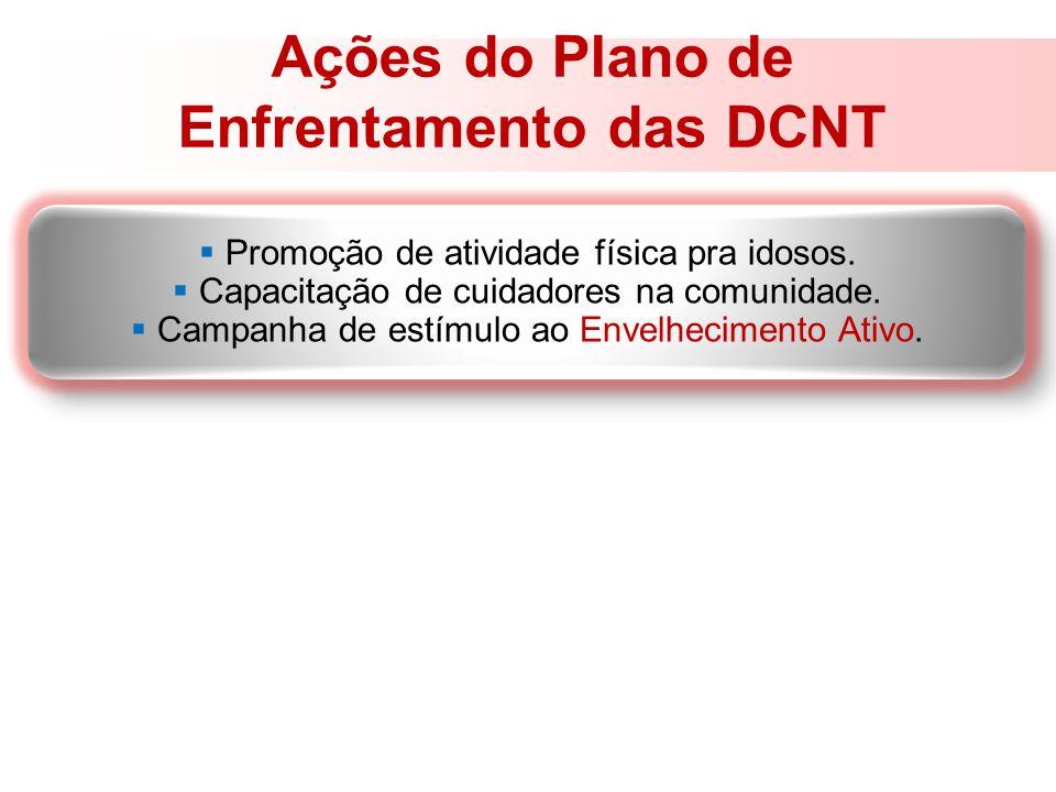 Enfrentamento das DCNT