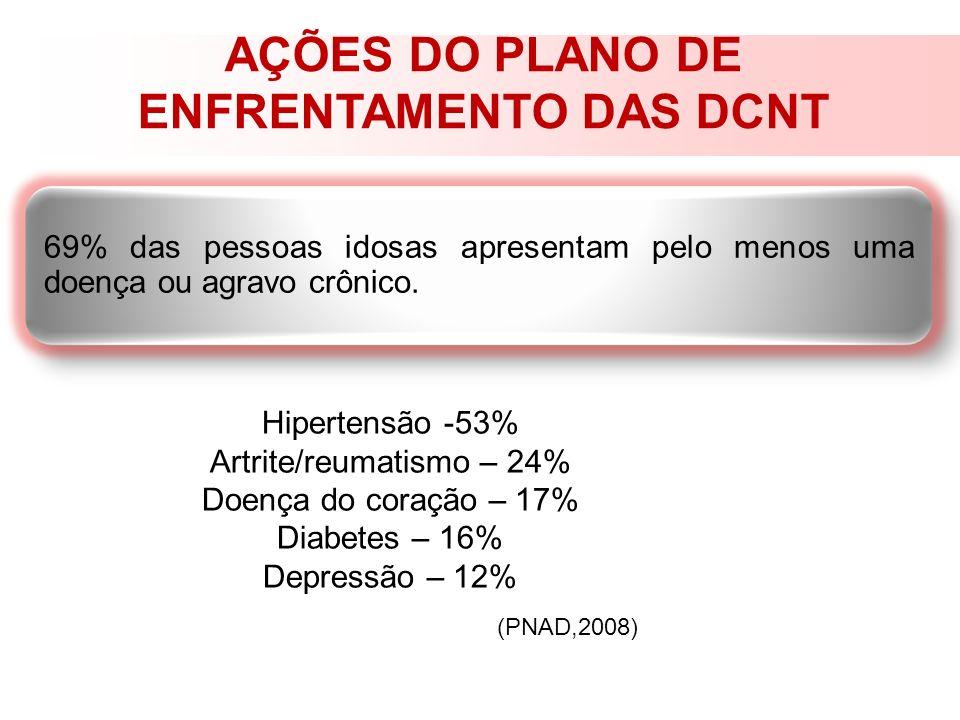AÇÕES DO PLANO DE ENFRENTAMENTO DAS DCNT