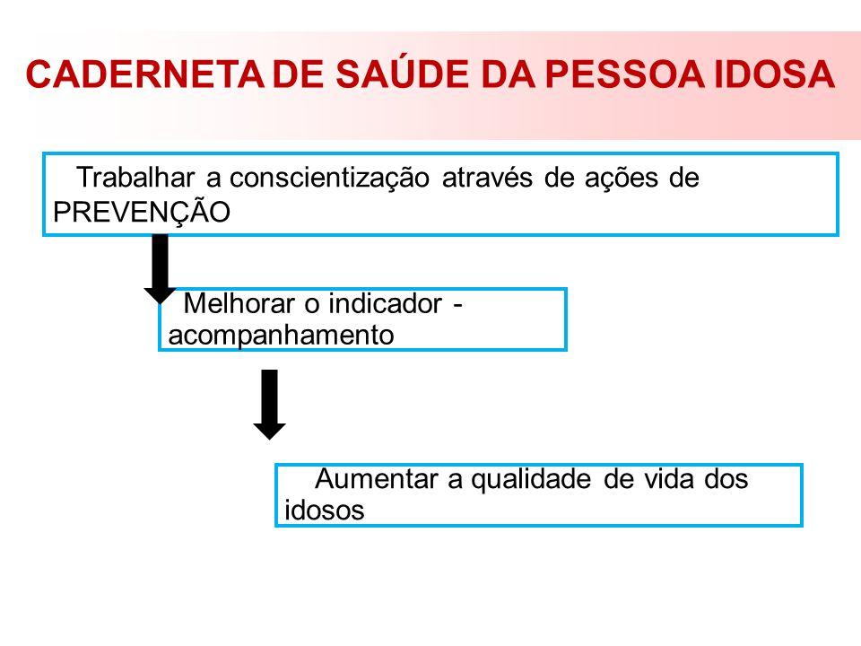 CADERNETA DE SAÚDE DA PESSOA IDOSA