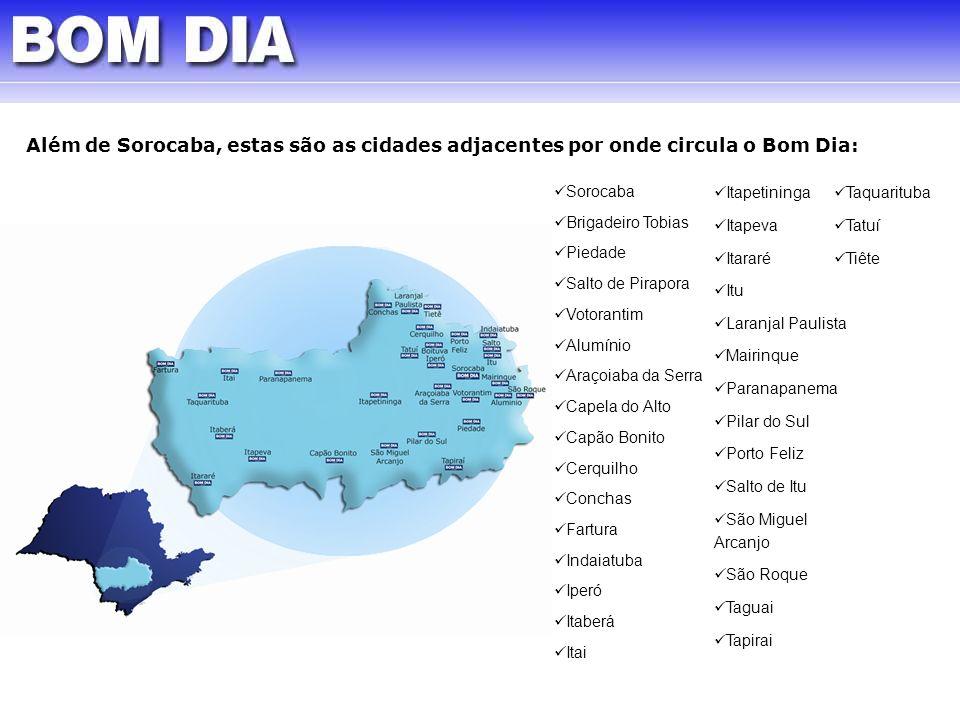 Além de Sorocaba, estas são as cidades adjacentes por onde circula o Bom Dia: