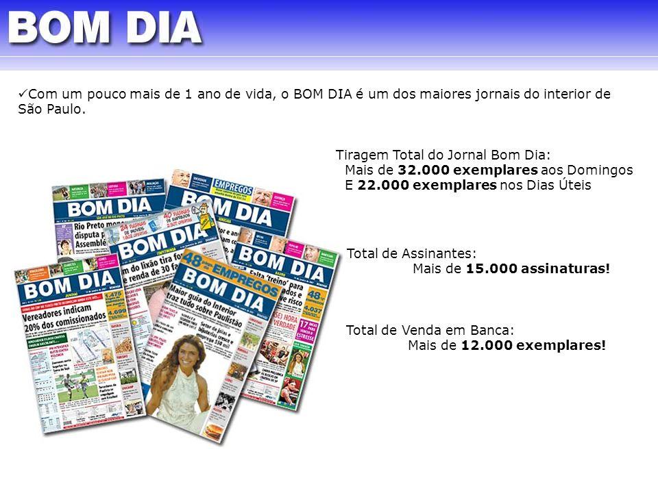 Com um pouco mais de 1 ano de vida, o BOM DIA é um dos maiores jornais do interior de São Paulo.