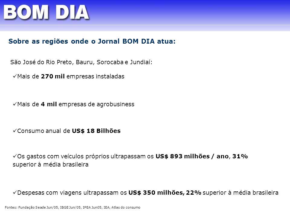 Sobre as regiões onde o Jornal BOM DIA atua: