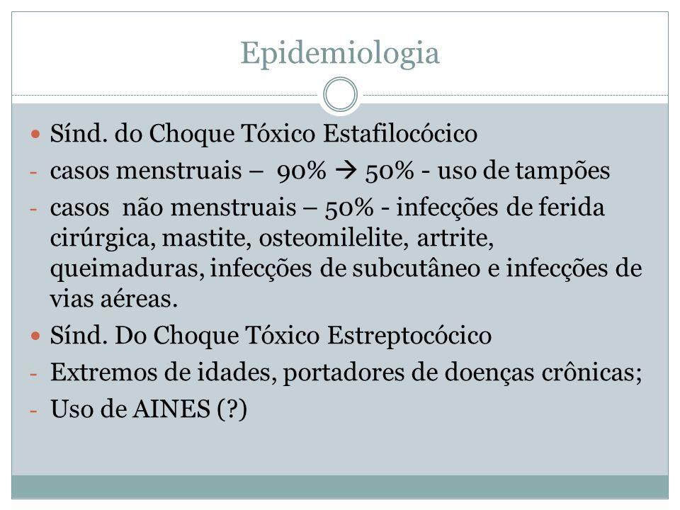 Epidemiologia Sínd. do Choque Tóxico Estafilocócico