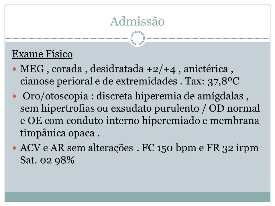 Admissão Exame Físico. MEG , corada , desidratada +2/+4 , anictérica , cianose perioral e de extremidades . Tax: 37,8ºC.