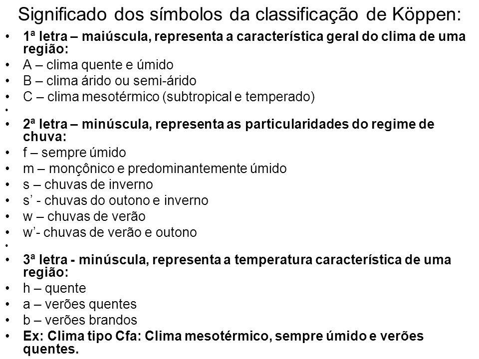 Significado dos símbolos da classificação de Köppen: