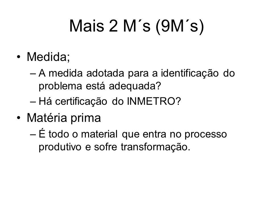 Mais 2 M´s (9M´s) Medida; Matéria prima