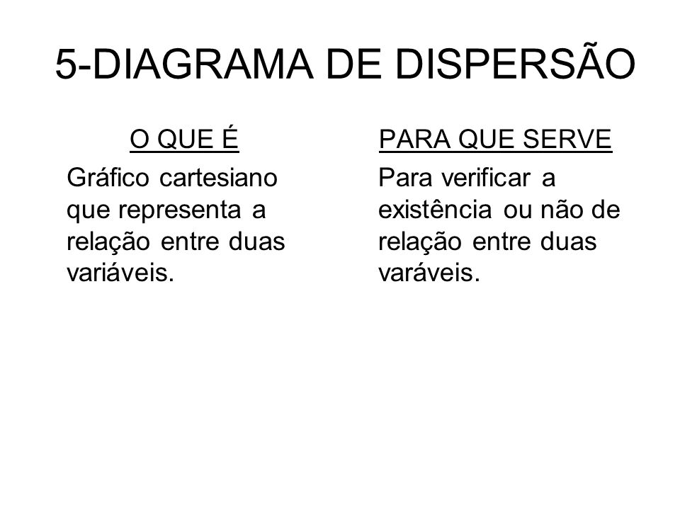 5-DIAGRAMA DE DISPERSÃO