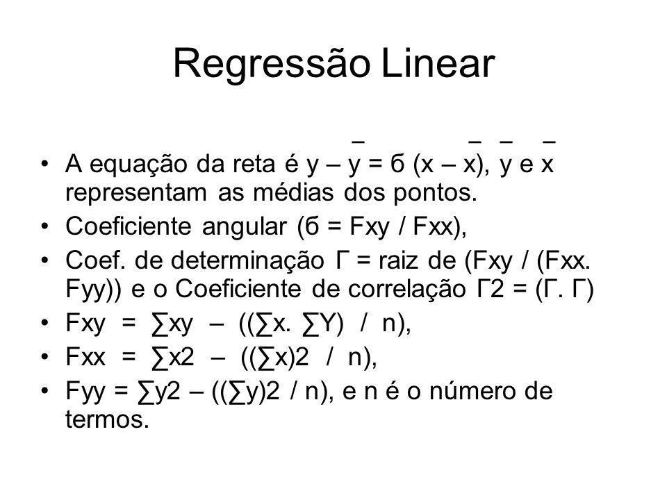 Regressão Linear _ _ _ _. A equação da reta é y – y = б (x – x), y e x representam as médias dos pontos.