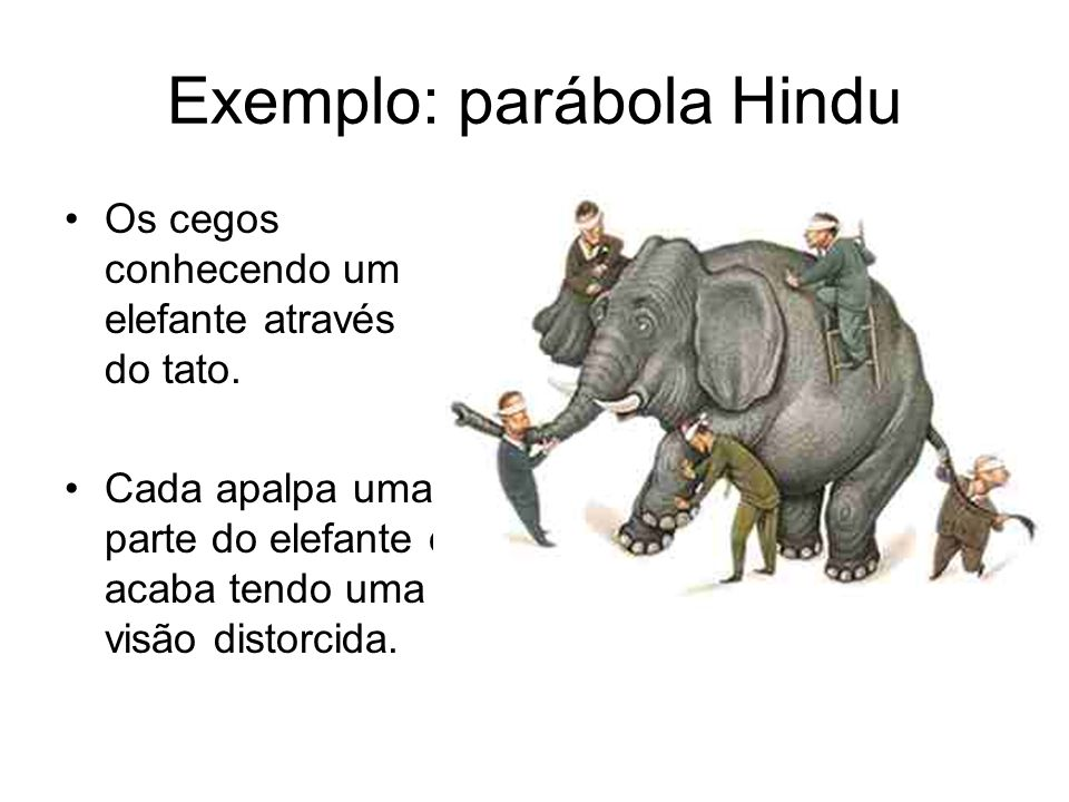 Exemplo: parábola Hindu