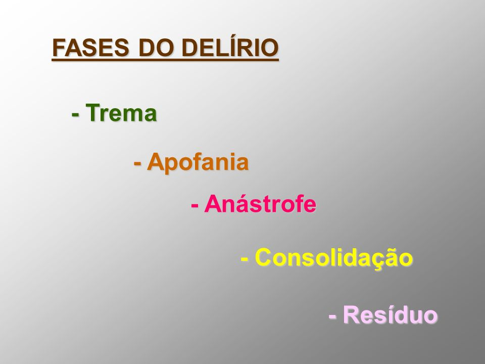 FASES DO DELÍRIO - Trema - Apofania - Anástrofe - Consolidação - Resíduo